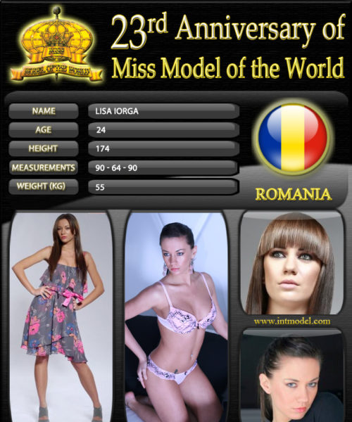 Miss Model of the World 2011
