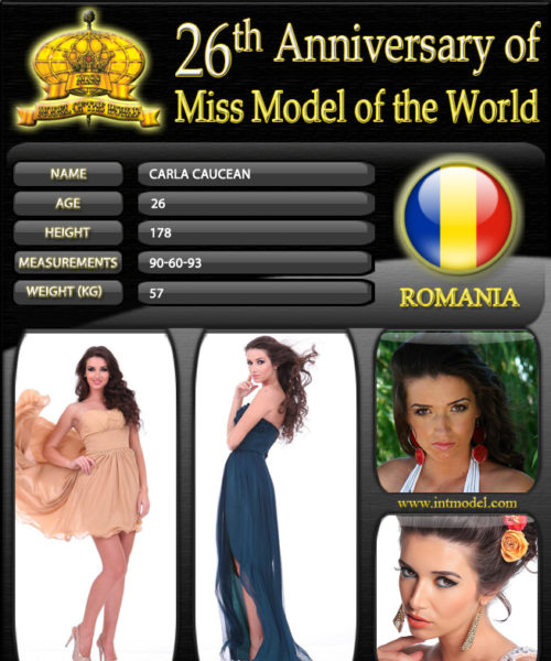 Miss Model of the World 2014